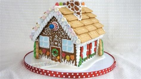 shows       awesome gingerbread