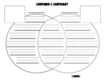 compare and contrast template compare and contrast venn diagram template master by christine statzel