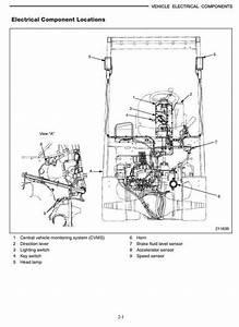 Mitsubishi Forklift Truck Fb20k  Fb25k  Fb30k Fb35k