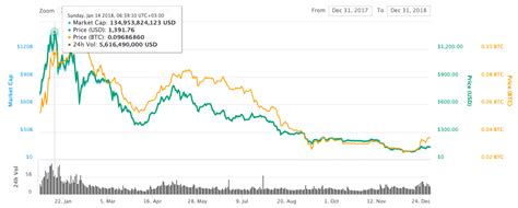 How to Invest in Ethereum in 2021: Beginner's Guide to ...