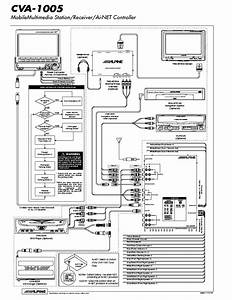 Alpine Iva D310 Wiring Diagram