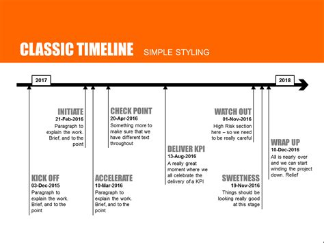 powerpoint timeline   top
