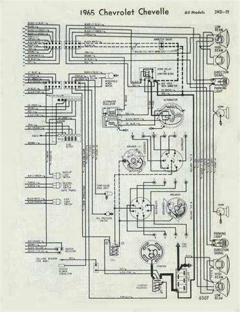 Wiring Diagram Chevrolet Chevelle
