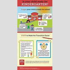 Some Great Tips For Kindergarten Or School Readiness, Making The Transition Easier Parenting