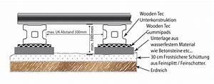 Wpc Unterkonstruktion Abstand : wpc terrassen verlegung wooden tec deutschland ~ Buech-reservation.com Haus und Dekorationen