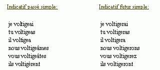 bouger a l imparfait conjugaison du verbe voltiger