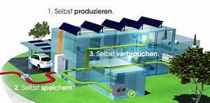 Speicher Solarstrom Preis : solarcarport solarterrassendach photovoltaik ~ Articles-book.com Haus und Dekorationen