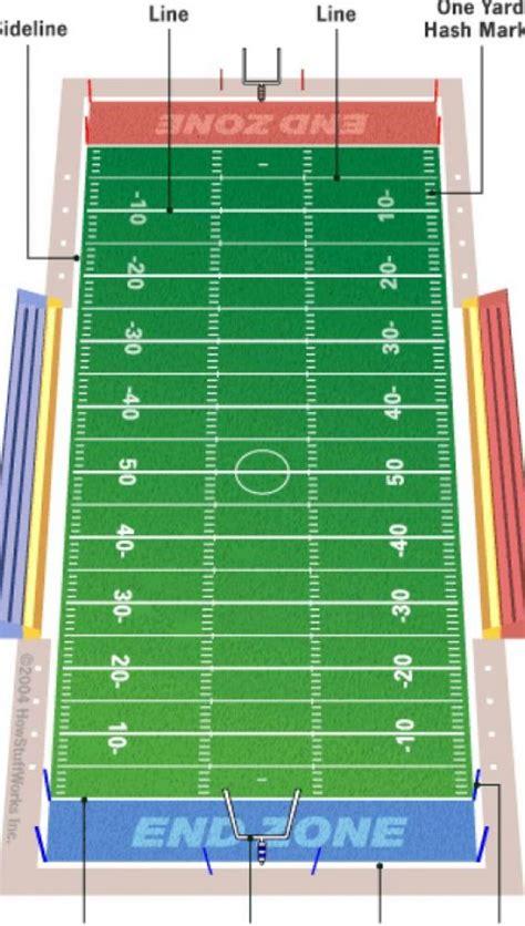 juliayunwonder college football field dimensions
