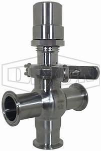 Dixon U00ae Sanitary Pressure Relief Valve L Style
