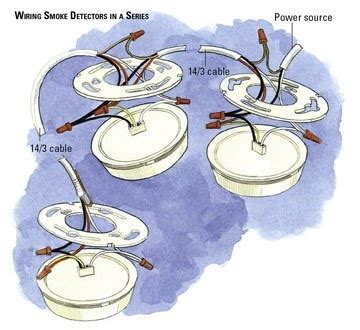 Hard Wired Smoke Detectors With Battery Backup