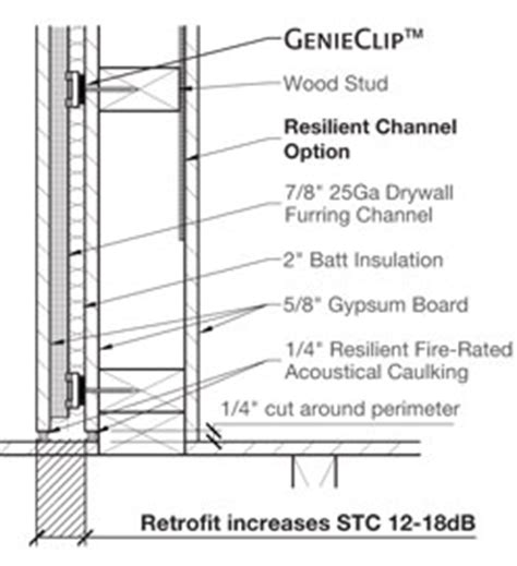 Resilient Channel Ceiling Assembly by Pliteq Genieclip 174 Rst Applications Floor Ceiling