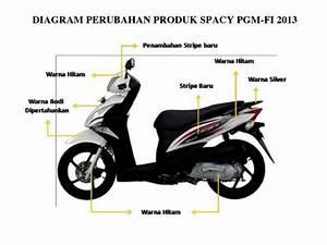 Stripping Dan Warna Baru Honda Spacy Pgm