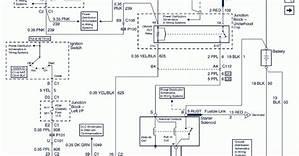 1968 Chevy Impala Wiring Diagram 25822 Netsonda Es