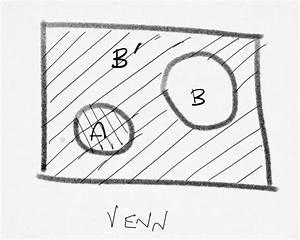 Represent Aub  On A Venn Diagram