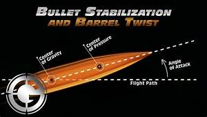 Bullet Stabilization And Barrel Twist