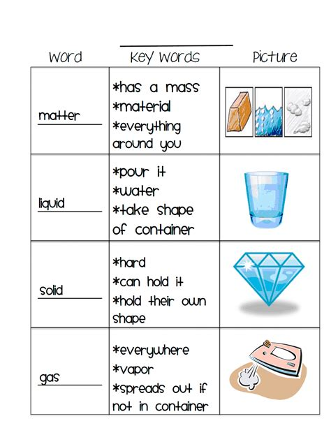 matter vocab 1 pdf worksheet pdf