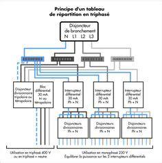 Schéma De Cablage Telerupteur Schneider