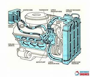 Swengines Here Some Ideas About Engine Diagram