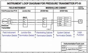 Diagram Electrical Loop Diagrams Full Version Hd Quality Loop Diagrams Taskdiagram1b Cinema4dtutorial It