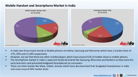 xiomi mobiles india strategy planning and launch ideas