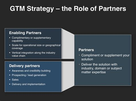 Gtm Plan Template by Go To Market Strategy Planning Template At Four