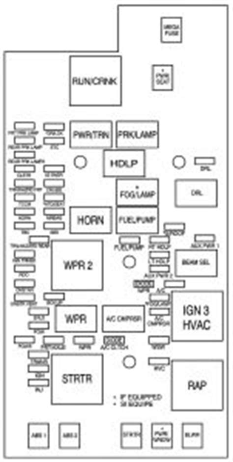 GMC Canyon mk1 (First Generation; 2008) - fuse box diagram