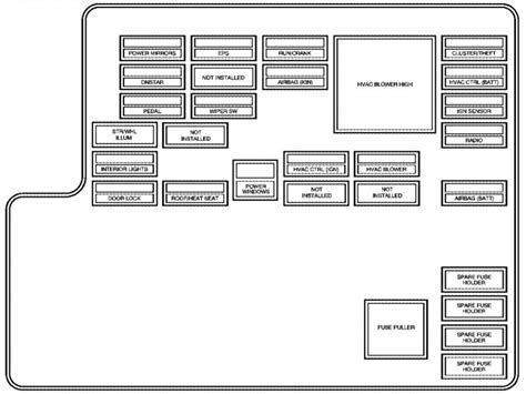 Chevy Cobalt Fuse Box Diagram by 2010 Chevy Cobalt Fuse Box Diagram Wiring Forums