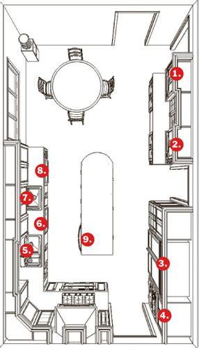 kosher kitchen floor plan kosher a more convenient the new york times 6711