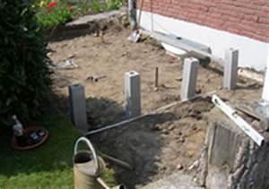 Unterbau Für Holzterrasse : holzterrassebauen ~ Markanthonyermac.com Haus und Dekorationen