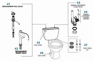American Standard Toilet Repair Parts For Hydra Series Toilets