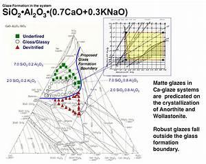 Ceramic Oxide Cao Calcium Oxide  Calcia