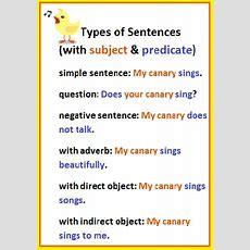 Negative Sentences Don't Forget The 'don't
