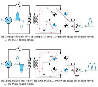 understand xor gate  diode logic electrical