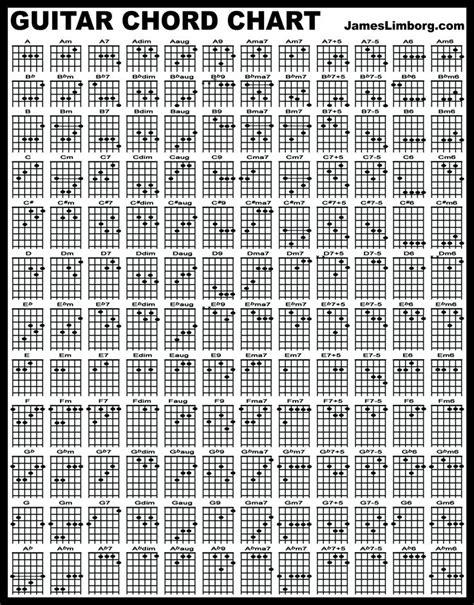 F2 Guitar Chord Cheat Mungfali