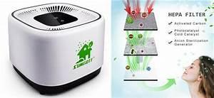 Luftreiniger Hepa Filter : luftreiniger test welcher ist der beste ~ Frokenaadalensverden.com Haus und Dekorationen