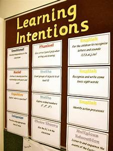Writing learning intentions