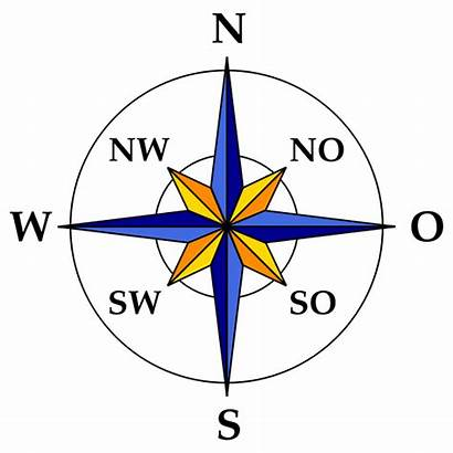 Compass Symbol Svg Clip Vector Editable Clipartmag
