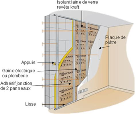 isolation mur parpaing interieur l importance d une isolation des murs devis travaux