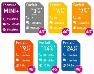 Téléphone Portable Leclerc Sans Abonnement : forfait sans engagement appels illimits sms mms illimits 1 go par e leclerc rglo mobile ~ Melissatoandfro.com Idées de Décoration