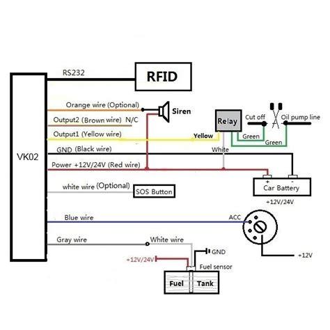 installation iat wiring diagram iamtreked leading