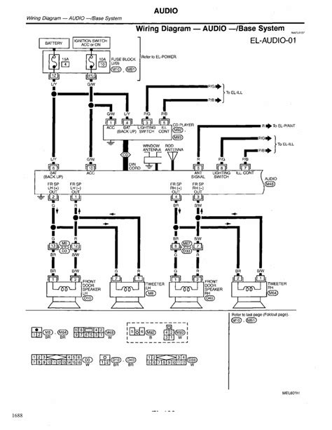 1997 Nissan Pathfinder Radio Wiring Diagram by Repair Guides Electrical System 1998 Audio And