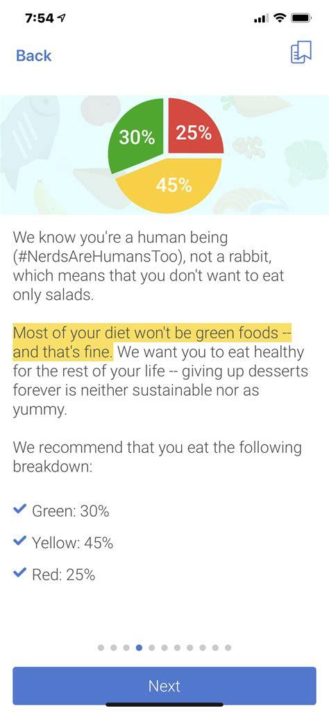 noom diet review  millennial weight loss app