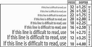 Optical Eye Test Chart Choosing Reading Glasses