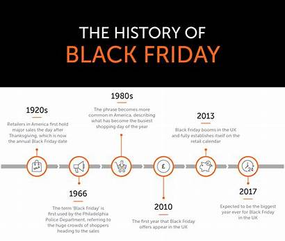 Friday Facts History Timeline Figures Impact