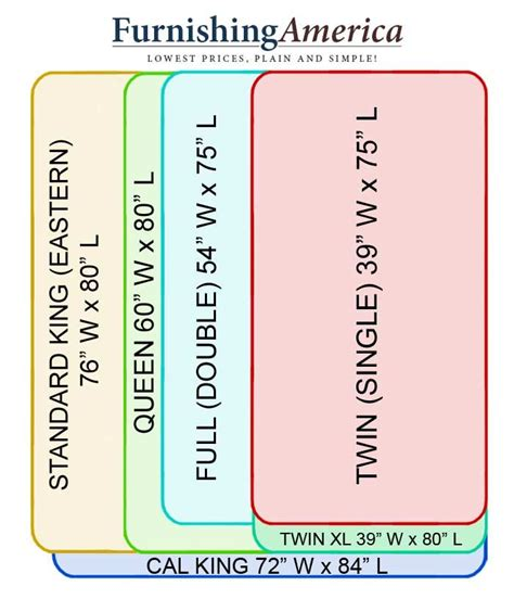 bed size bed size comparison guide cal king vs king vs queen vs full vs twin interiors pinterest