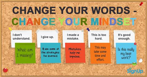 Set The Tone For Learning With A Growth Mindset Bulletin