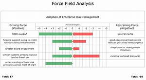 force field analysis diagram template image collections With force field analysis diagram template