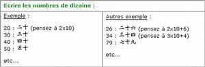 Nombres En Japonais : ecriture japonaise syllabaires japonais les hiragana les katakana et les kanji ~ Medecine-chirurgie-esthetiques.com Avis de Voitures