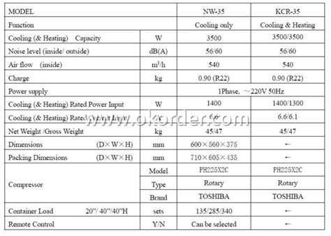 buy window type air conditioner pricesizeweightmodel