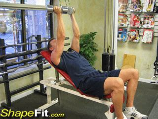 incline supinating dumbbell flyes chest exercise guide